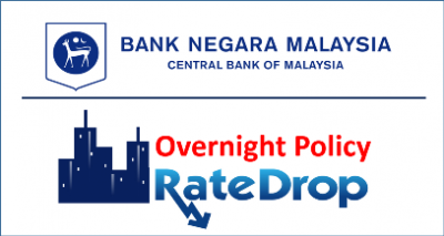 overnight policy rate